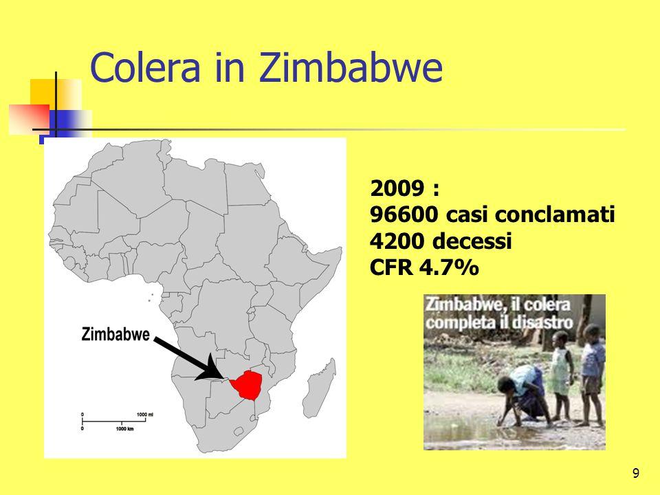 9 Colera in Zimbabwe 2009 : 96600 casi conclamati 4200 decessi CFR 4.7%