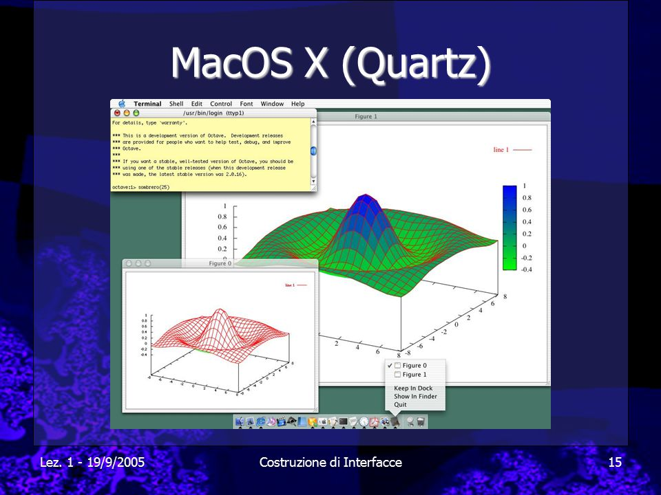 Lez. 1 - 19/9/2005Costruzione di Interfacce15 MacOS X (Quartz)