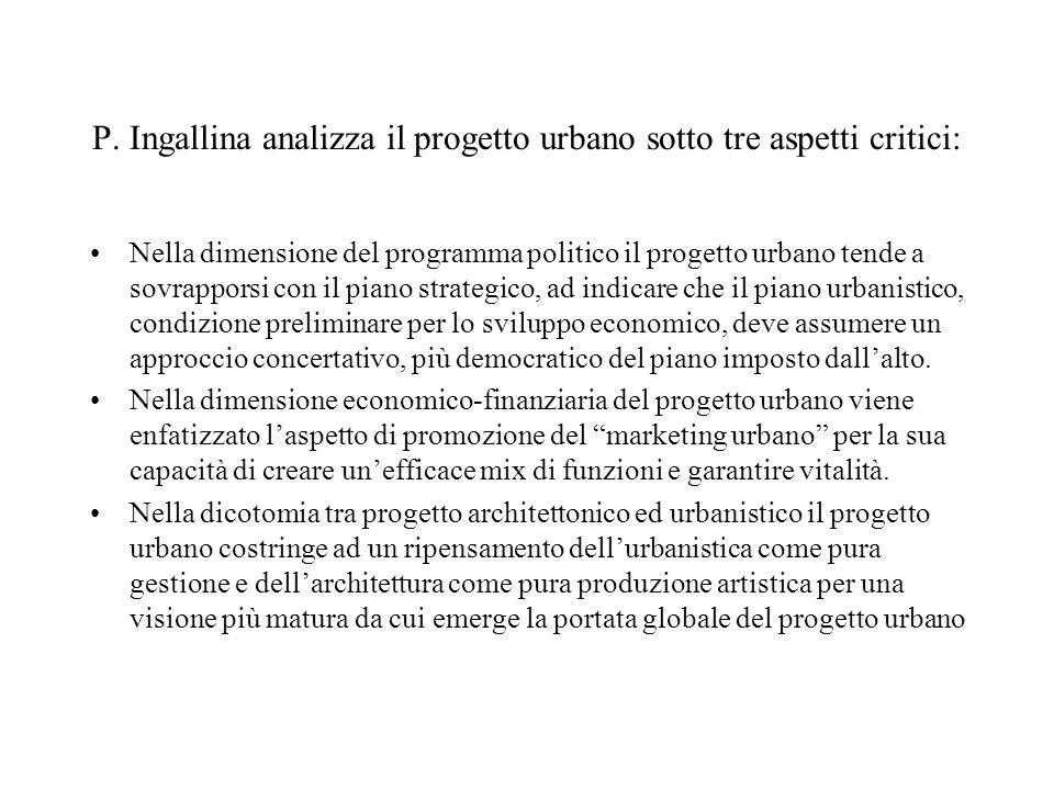 P. Ingallina analizza il progetto urbano sotto tre aspetti critici: Nella dimensione del programma politico il progetto urbano tende a sovrapporsi con