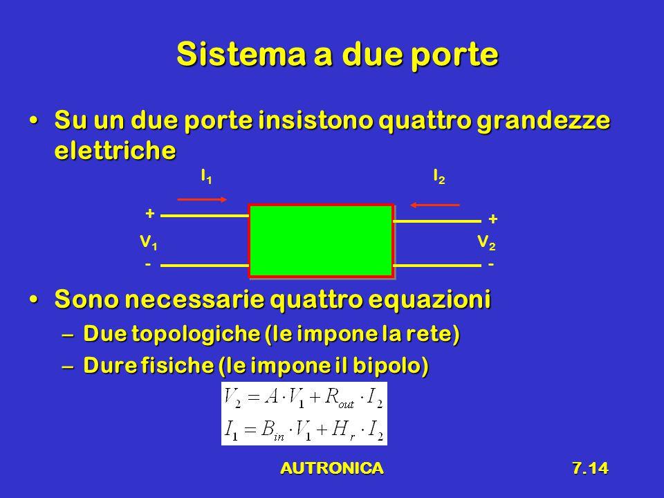 AUTRONICA7.14 Sistema a due porte Su un due porte insistono quattro grandezze elettricheSu un due porte insistono quattro grandezze elettriche Sono necessarie quattro equazioniSono necessarie quattro equazioni –Due topologiche (le impone la rete) –Dure fisiche (le impone il bipolo) V1V1 - + I2I2 I1I1 V2V2 - +