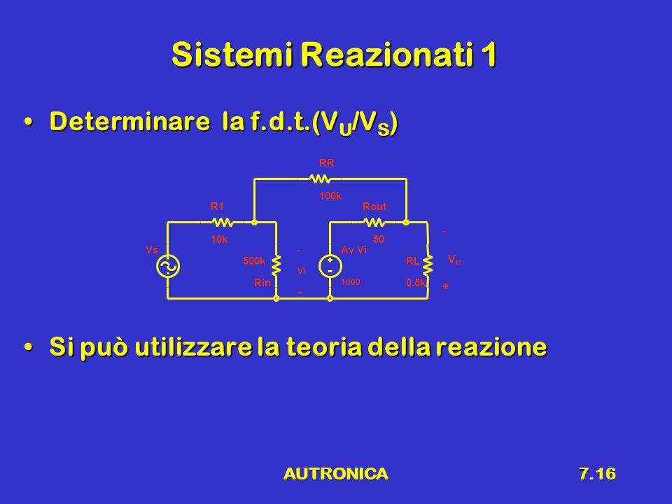 AUTRONICA7.16 Sistemi Reazionati 1 Determinare la f.d.t.(V U /V S )Determinare la f.d.t.(V U /V S ) Si può utilizzare la teoria della reazioneSi può utilizzare la teoria della reazione