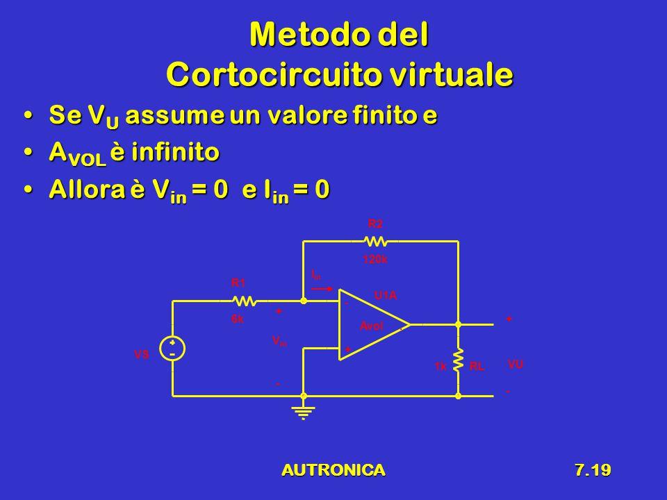 AUTRONICA7.19 Metodo del Cortocircuito virtuale Se V U assume un valore finito eSe V U assume un valore finito e A VOL è infinitoA VOL è infinito Allora è V in = 0 e I in = 0Allora è V in = 0 e I in = 0 U1A - + Avol.