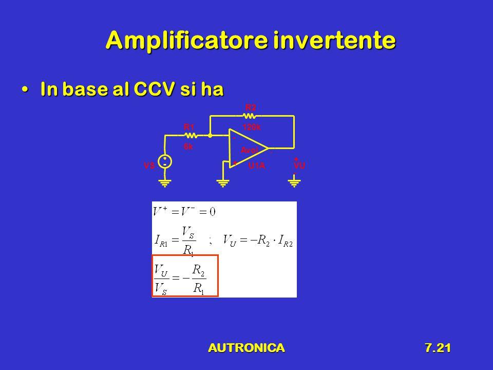 AUTRONICA7.21 Amplificatore invertente In base al CCV si haIn base al CCV si ha U1A - + Avol.