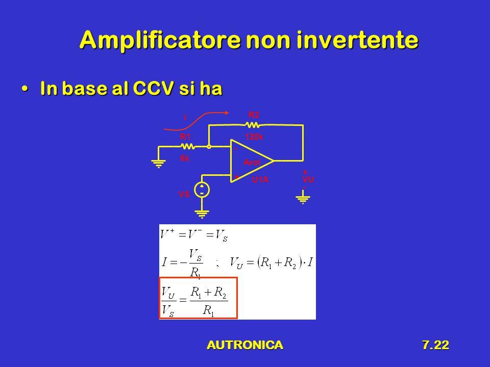 AUTRONICA7.22 Amplificatore non invertente In base al CCV si haIn base al CCV si ha R1 6k VS U1A - + Avol.
