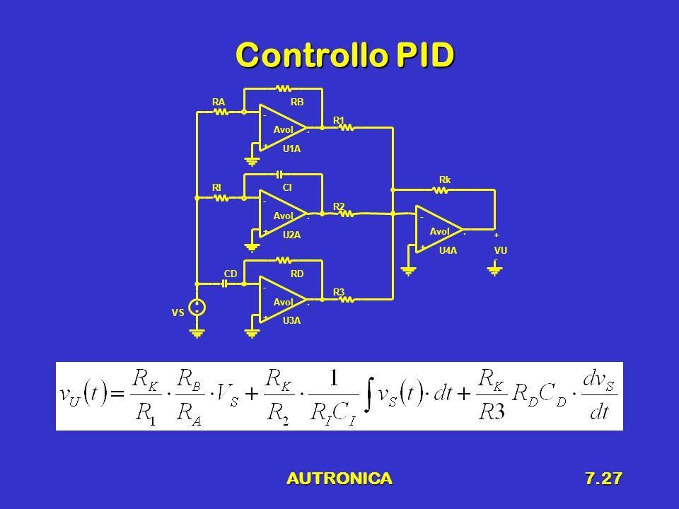 AUTRONICA7.27 Controllo PID