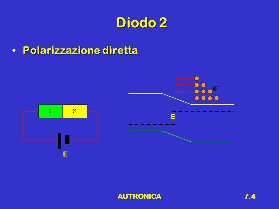 AUTRONICA7.4 Diodo 2 Polarizzazione direttaPolarizzazione diretta PN E E e-e-