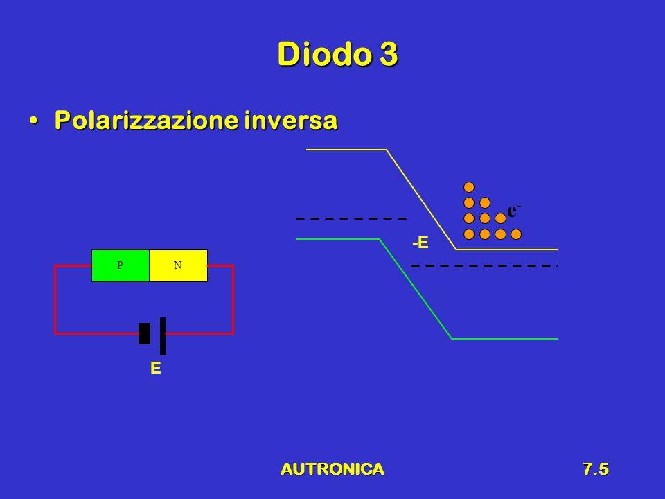 AUTRONICA7.5 Diodo 3 Polarizzazione inversaPolarizzazione inversa PN -E E e-e-