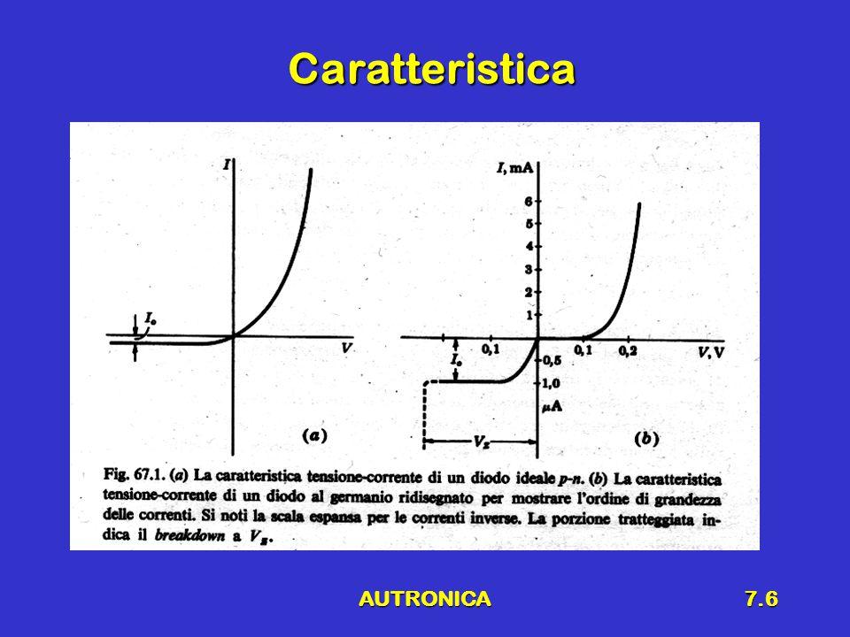 AUTRONICA7.6 Caratteristica