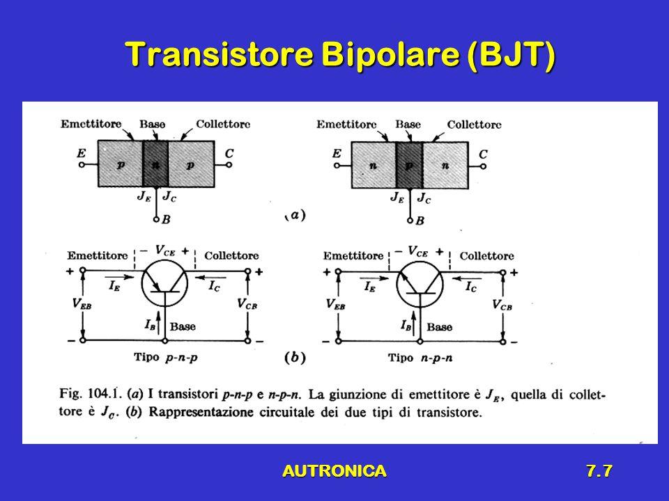AUTRONICA7.7 Transistore Bipolare (BJT)
