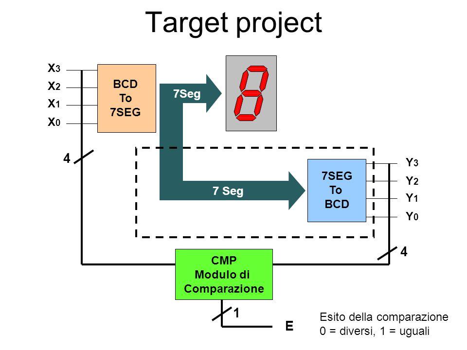 Gruppo2 - Venerdi BCD 4 M U X 16 E GPR23, GPR27, GPR37, GPR38,