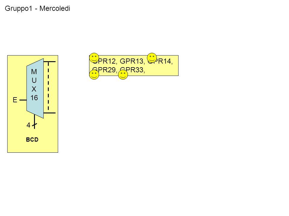 Gruppo1 - Mercoledi GPR3,GPR7, GPR15, GPR16, GRP31 BCD 4 D E C 16 E K'' 2 DEC4DEC4 E GRP3, GRP4, GPR31, GPR16
