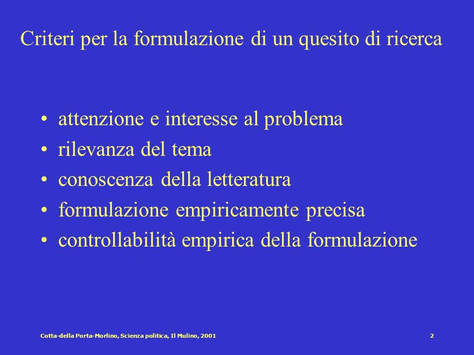 Cotta-della Porta-Morlino, Scienza politica, Il Mulino, 20011 Cap. II: Metodologia della ricerca politica Struttura del capitolo Il quesito di ricerca