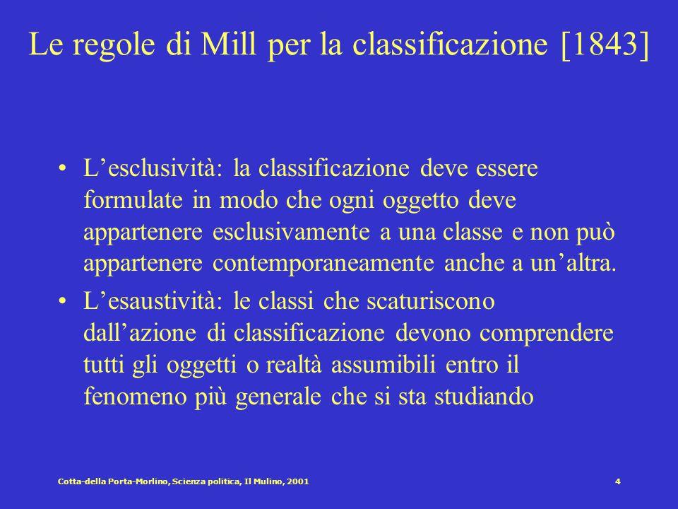 Cotta-della Porta-Morlino, Scienza politica, Il Mulino, 20013 Definizione di indicatore [Marradi 1980] Un indicatore è l'espressione di un legame di r