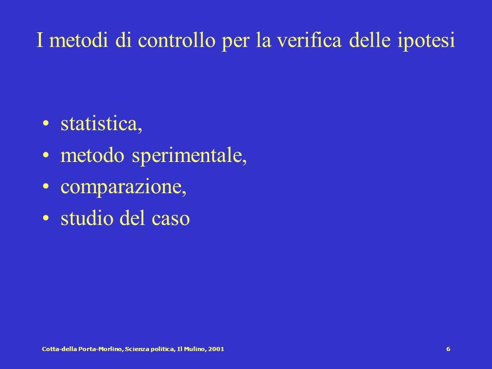 Cotta-della Porta-Morlino, Scienza politica, Il Mulino, 20015 La Scala di Astrazione Partito politico Partito politico di destra Partito politico di d
