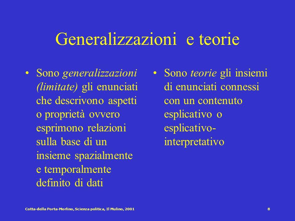 Cotta-della Porta-Morlino, Scienza politica, Il Mulino, 20017 Tipi di studio del caso Studi a-teorici Studi interpretativi Studi generatori di ipotesi