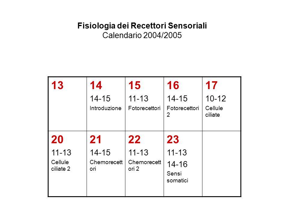 Fisiologia dei Recettori Sensoriali Calendario 2004/2005 1314 14-15 Introduzione 15 11-13 Fotorecettori 16 14-15 Fotorecettori 2 17 10-12 Cellule cili