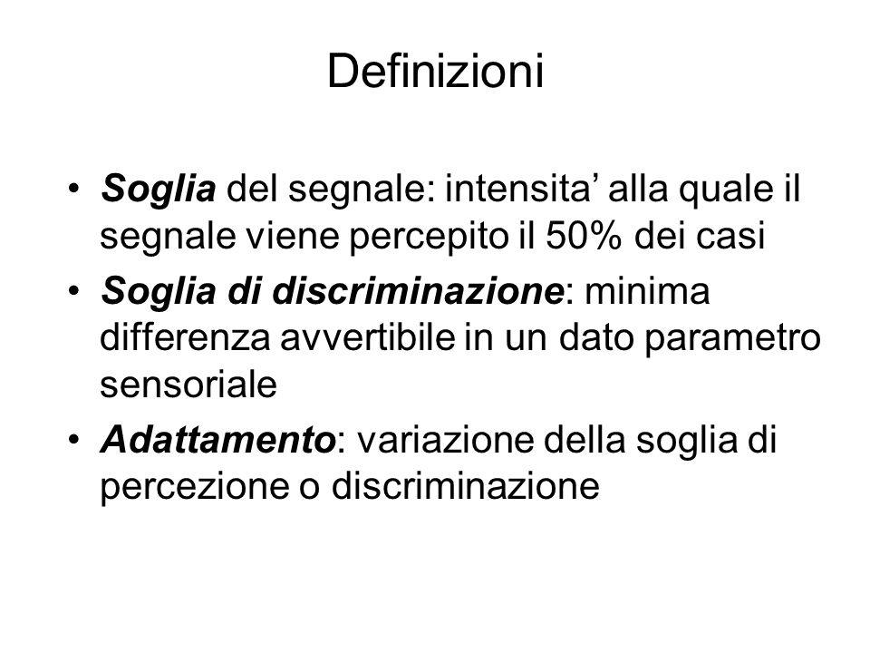 Definizioni Soglia del segnale: intensita' alla quale il segnale viene percepito il 50% dei casi Soglia di discriminazione: minima differenza avvertibile in un dato parametro sensoriale Adattamento: variazione della soglia di percezione o discriminazione