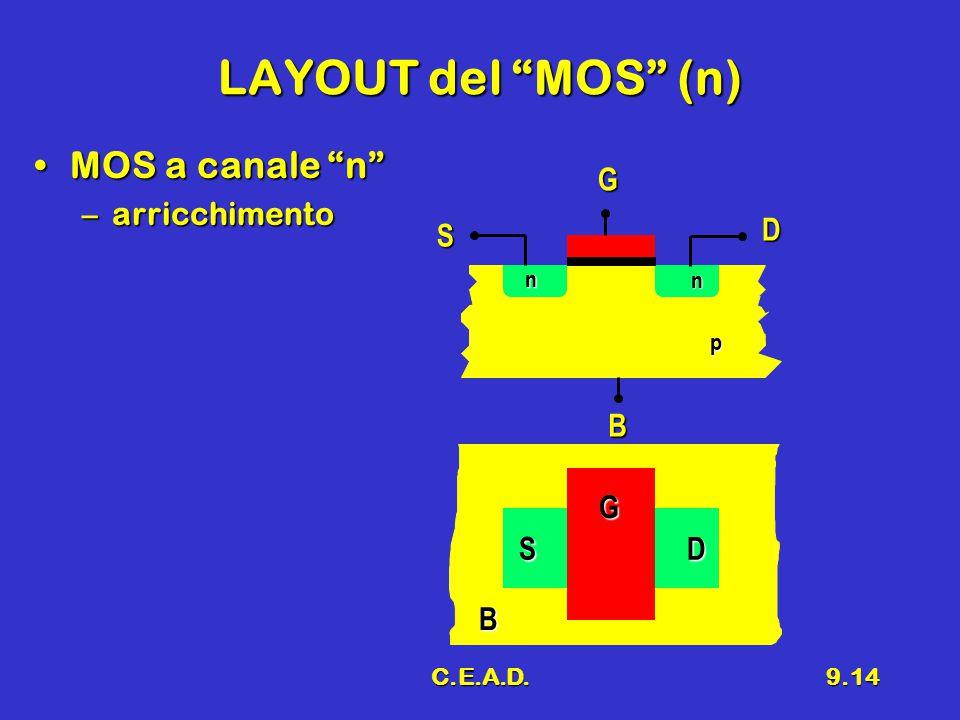 "C.E.A.D.9.14 LAYOUT del ""MOS"" (n) MOS a canale ""n""MOS a canale ""n"" –arricchimento S G D B n n p S G D B"