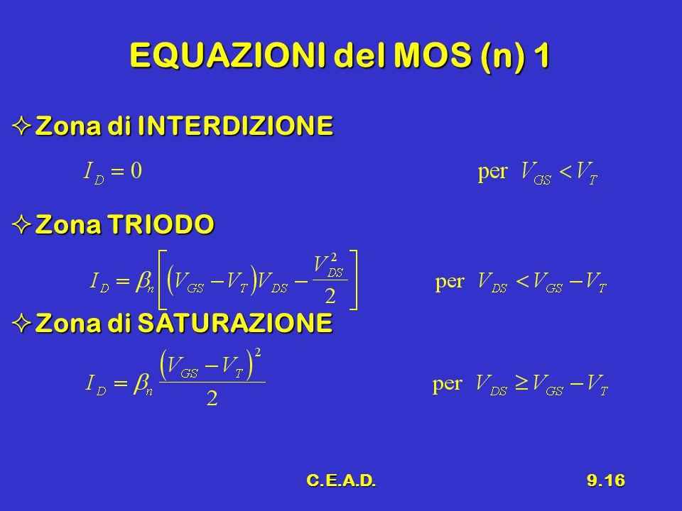 C.E.A.D.9.16 EQUAZIONI del MOS (n) 1  Zona di INTERDIZIONE  Zona TRIODO  Zona di SATURAZIONE