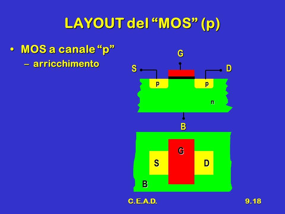 "C.E.A.D.9.18 LAYOUT del ""MOS"" (p) MOS a canale ""p""MOS a canale ""p"" –arricchimento S G D B p p n S G D B"