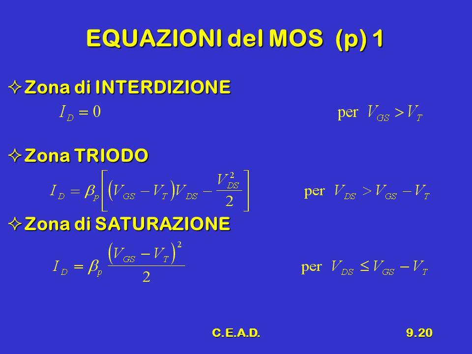 C.E.A.D.9.20 EQUAZIONI del MOS (p) 1  Zona di INTERDIZIONE  Zona TRIODO  Zona di SATURAZIONE