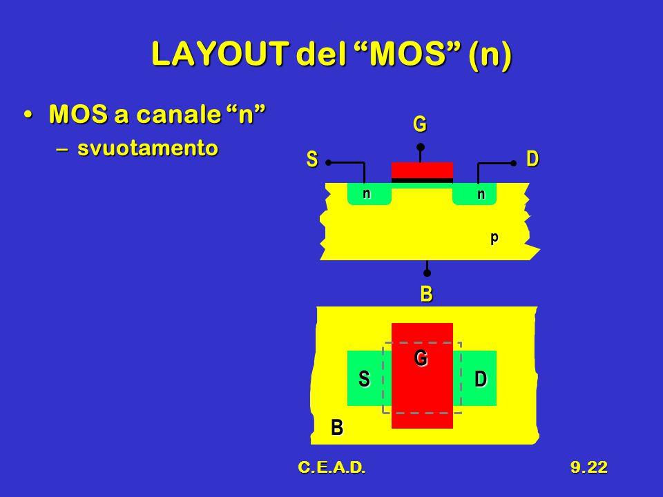 C.E.A.D.9.22 LAYOUT del MOS (n) MOS a canale n MOS a canale n –svuotamento S G D B n n p S G D B