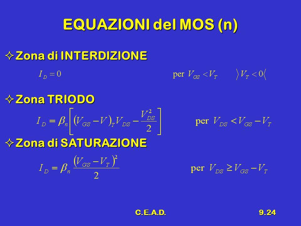C.E.A.D.9.24 EQUAZIONI del MOS (n)  Zona di INTERDIZIONE  Zona TRIODO  Zona di SATURAZIONE