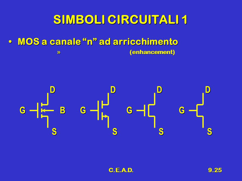 "C.E.A.D.9.25 SIMBOLI CIRCUITALI 1 MOS a canale ""n"" ad arricchimentoMOS a canale ""n"" ad arricchimento » (enhancement) G D S BG D S G D S G D S"