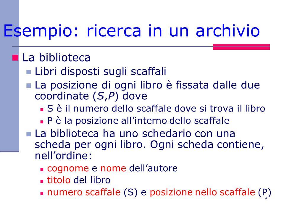 9 Esempio: ricerca in un archivio La biblioteca Libri disposti sugli scaffali La posizione di ogni libro è fissata dalle due coordinate (S,P) dove S è il numero dello scaffale dove si trova il libro P è la posizione all'interno dello scaffale La biblioteca ha uno schedario con una scheda per ogni libro.