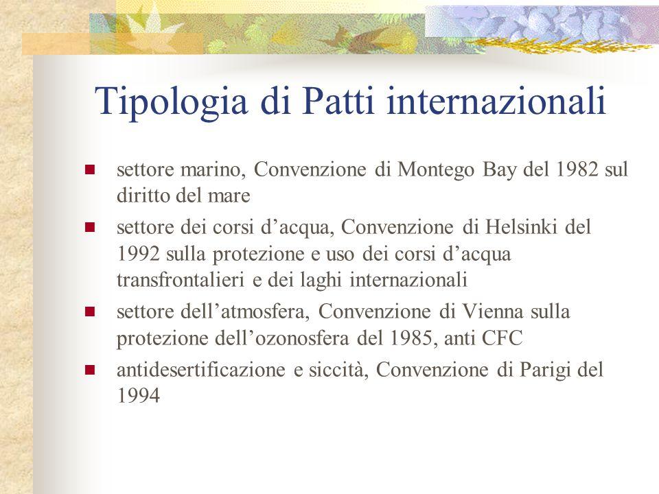 Tipologia di Patti internazionali settore marino, Convenzione di Montego Bay del 1982 sul diritto del mare settore dei corsi d'acqua, Convenzione di H