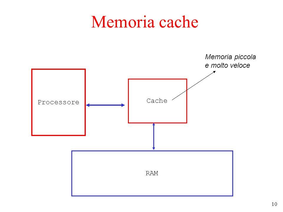 10 Memoria cache Processore Cache Memoria piccola e molto veloce RAM