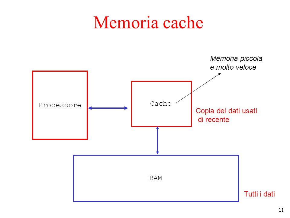 11 Memoria cache Processore Cache Memoria piccola e molto veloce RAM Tutti i dati Copia dei dati usati di recente