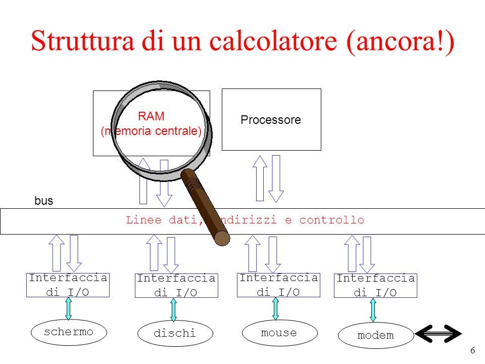 6 Struttura di un calcolatore (ancora!) RAM (memoria centrale) Processore bus Linee dati, indirizzi e controllo Interfaccia di I/O Interfaccia di I/O Interfaccia di I/O Interfaccia di I/O schermo dischi mouse modem