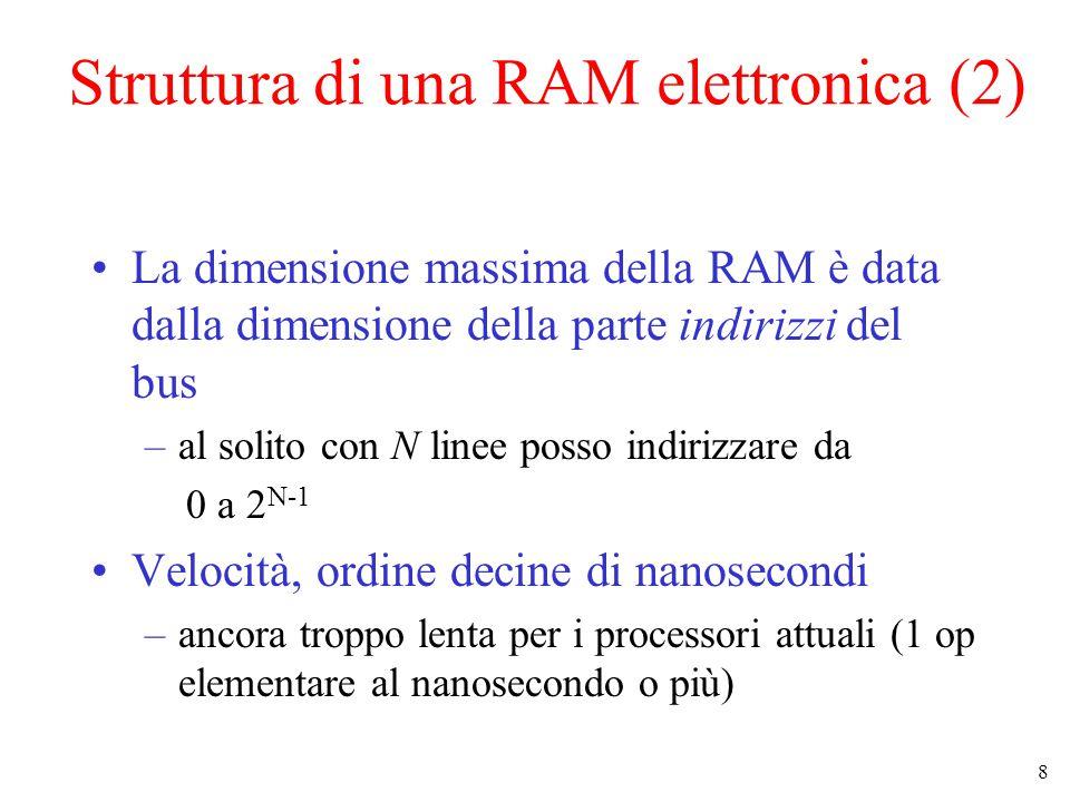 8 Struttura di una RAM elettronica (2) La dimensione massima della RAM è data dalla dimensione della parte indirizzi del bus –al solito con N linee posso indirizzare da 0 a 2 N-1 Velocità, ordine decine di nanosecondi –ancora troppo lenta per i processori attuali (1 op elementare al nanosecondo o più)