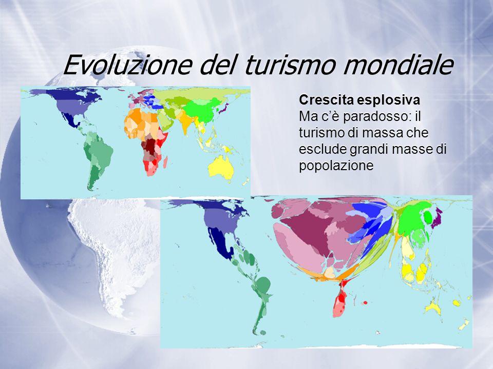 Evoluzione del turismo mondiale Crescita esplosiva Ma c'è paradosso: il turismo di massa che esclude grandi masse di popolazione Crescita esplosiva Ma c'è paradosso: il turismo di massa che esclude grandi masse di popolazione