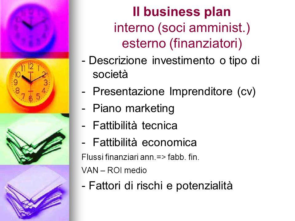 Il business plan interno (soci amminist.) esterno (finanziatori) - Descrizione investimento o tipo di società -Presentazione Imprenditore (cv) -Piano marketing -Fattibilità tecnica -Fattibilità economica Flussi finanziari ann.=> fabb.