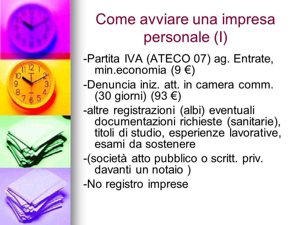 Come avviare una impresa personale (I) -Partita IVA (ATECO 07) ag.