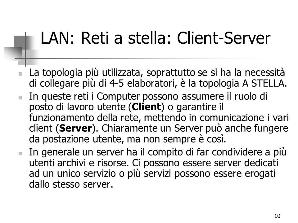 10 LAN: Reti a stella: Client-Server La topologia più utilizzata, soprattutto se si ha la necessità di collegare più di 4-5 elaboratori, è la topologia A STELLA.