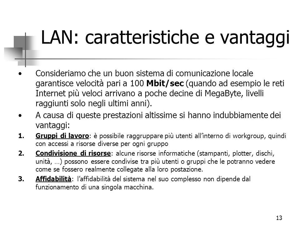 13 LAN: caratteristiche e vantaggi Consideriamo che un buon sistema di comunicazione locale garantisce velocità pari a 100 Mbit/sec (quando ad esempio le reti Internet più veloci arrivano a poche decine di MegaByte, livelli raggiunti solo negli ultimi anni).
