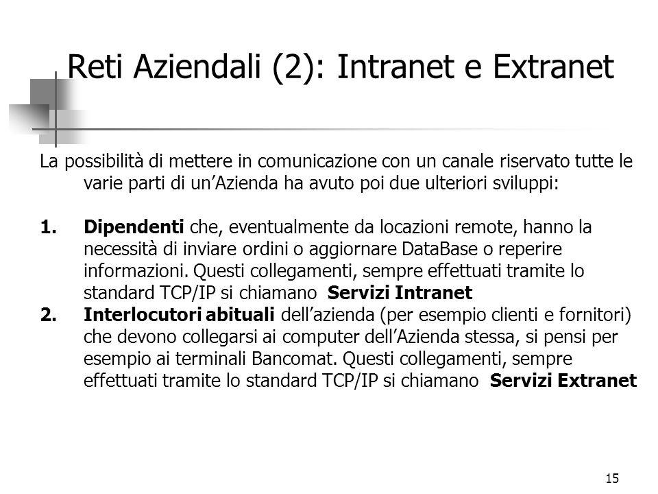 15 Reti Aziendali (2): Intranet e Extranet La possibilità di mettere in comunicazione con un canale riservato tutte le varie parti di un'Azienda ha avuto poi due ulteriori sviluppi: 1.Dipendenti che, eventualmente da locazioni remote, hanno la necessità di inviare ordini o aggiornare DataBase o reperire informazioni.