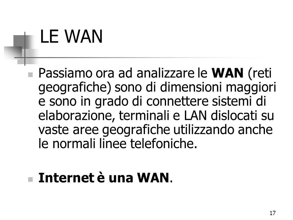 17 LE WAN Passiamo ora ad analizzare le WAN (reti geografiche) sono di dimensioni maggiori e sono in grado di connettere sistemi di elaborazione, terminali e LAN dislocati su vaste aree geografiche utilizzando anche le normali linee telefoniche.