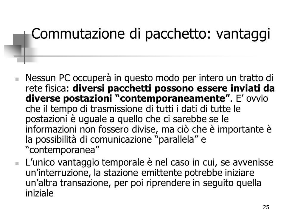 25 Commutazione di pacchetto: vantaggi Nessun PC occuperà in questo modo per intero un tratto di rete fisica: diversi pacchetti possono essere inviati da diverse postazioni contemporaneamente .