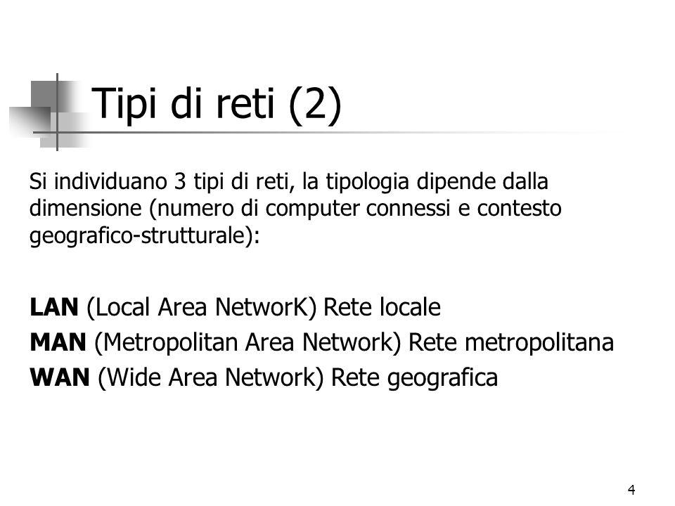 4 Tipi di reti (2) Si individuano 3 tipi di reti, la tipologia dipende dalla dimensione (numero di computer connessi e contesto geografico-strutturale): LAN (Local Area NetworK) Rete locale MAN (Metropolitan Area Network) Rete metropolitana WAN (Wide Area Network) Rete geografica
