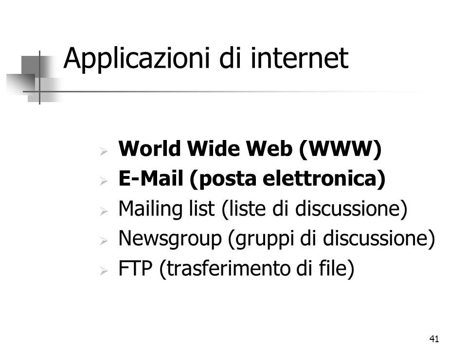41 Applicazioni di internet  World Wide Web (WWW)  E-Mail (posta elettronica)  Mailing list (liste di discussione)  Newsgroup (gruppi di discussione)  FTP (trasferimento di file)
