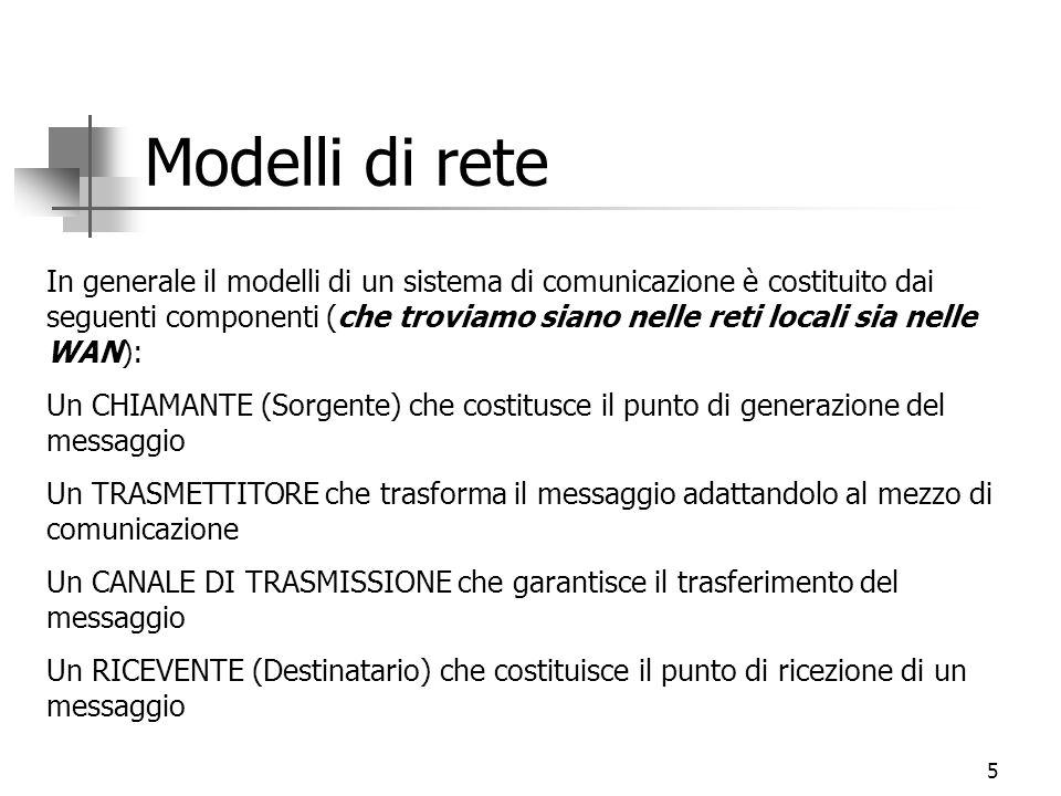 5 Modelli di rete In generale il modelli di un sistema di comunicazione è costituito dai seguenti componenti (che troviamo siano nelle reti locali sia