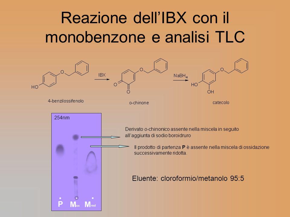 Reazione dell'IBX con il monobenzone e analisi TLC Derivato o-chinonico assente nella miscela in seguito all'aggiunta di sodio boroidruro 254nm Il pro