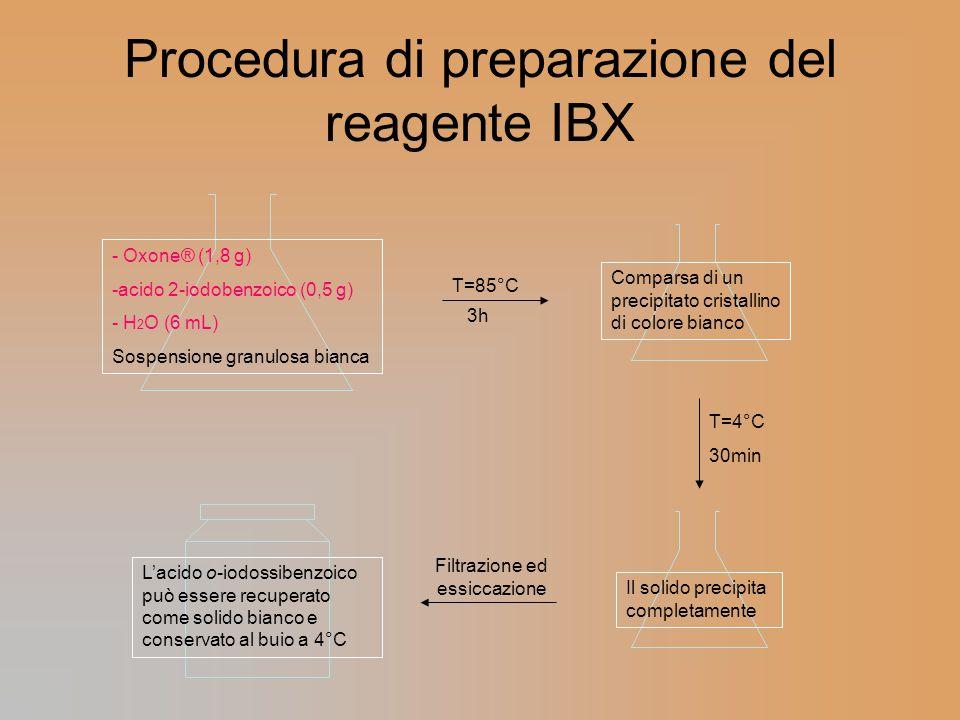 Procedura di preparazione del reagente IBX - Oxone® (1,8 g) -acido 2-iodobenzoico (0,5 g) - H 2 O (6 mL) Sospensione granulosa bianca T=85°C 3h Compar