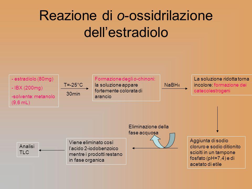Reazione di o-ossidrilazione dell'estradiolo - estradiolo (80mg) - IBX (200mg) -solvente: metanolo (9,6 mL) T=-25°C 30min Formazione degli o-chinoni: