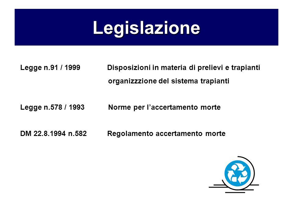 Legislazione Legge n.91 / 1999 Disposizioni in materia di prelievi e trapianti organizzzione del sistema trapianti Legge n.578 / 1993Norme per l'accer