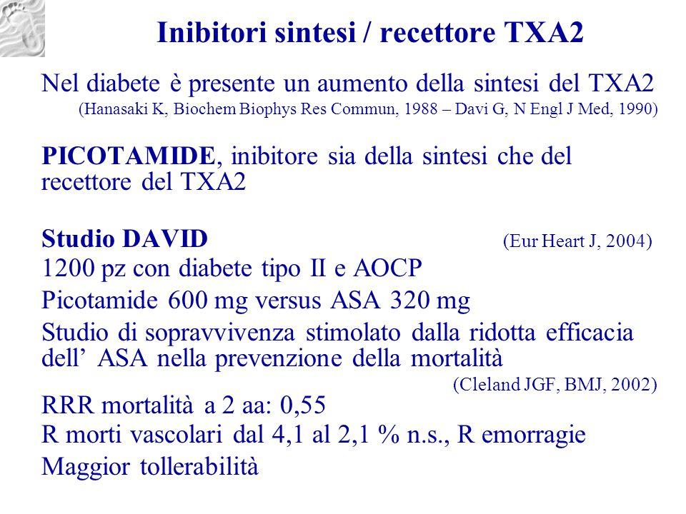 Inibitori sintesi / recettore TXA2 Nel diabete è presente un aumento della sintesi del TXA2 (Hanasaki K, Biochem Biophys Res Commun, 1988 – Davi G, N